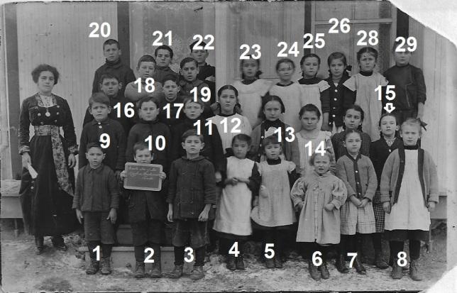 identification des enfants