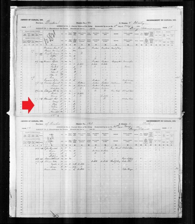 1891 famille Abel Blanchet