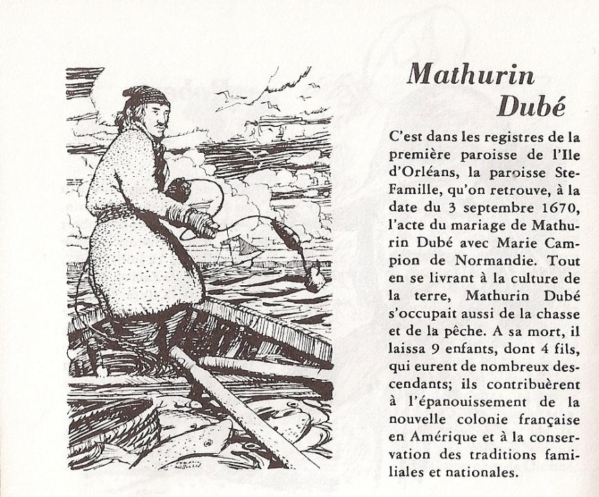 Mathurin Dubé