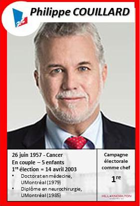 Philippe-Couillard
